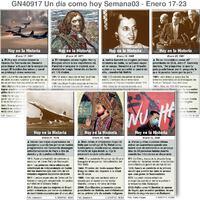 HISTORIA: Un día como hoy Enero 17-23, 2021 (semana 03) infographic
