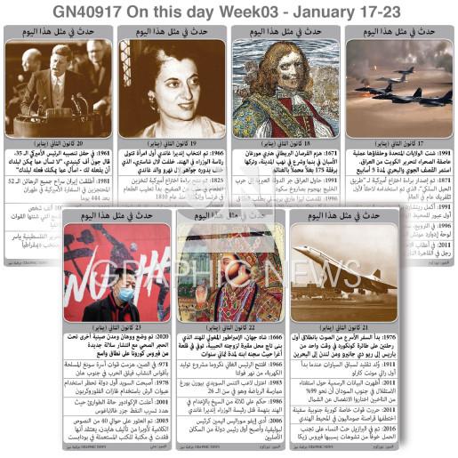 حدث في مثل هذا اليوم - 17 - 23  كانون الثاني - الأسبوع 3 infographic