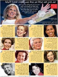 سياسة: أبرز زوجات الرؤساء الأميركيين infographic