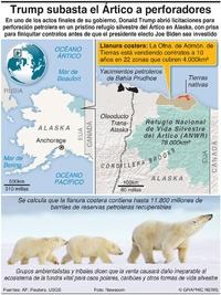 AMBIENTE: Trump subasta el Ártico para perforación petrolera infographic