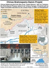 UMWELT: China's Brahmaputra Dammprojekt infographic