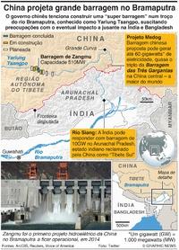 AMBIENTE: China projeta grande barragem no Bramaputra infographic