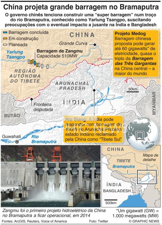 China projeta grande barragem no Bramaputra infographic