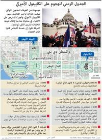 سياسة: الجدول الزمني للهجوم على الكابيتول الأميركي (1) infographic