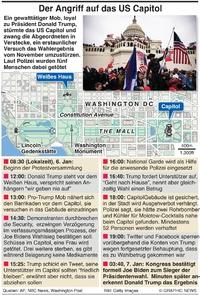 POLITIK: Ablauf des Angriffs auf das Capitol infographic