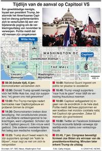 POLITIEK: Tijdlijn van de aanval op Amerikaanse Capitool (1) infographic