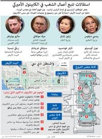 سياسة: استقالات تتبع أعمال الشغب في الكابيتول الأميركي infographic