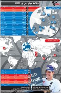 سباق سيارات: موتو جي بي - جدول سباقات الموسم 2021 (1) infographic