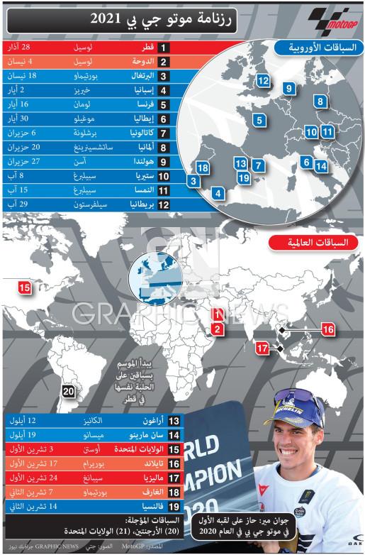 موتو جي بي - جدول سباقات الموسم 2021 (3) infographic