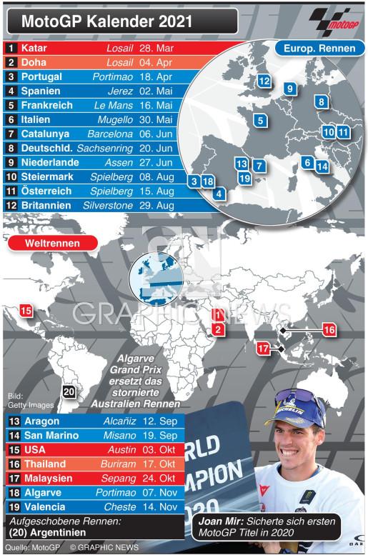 Saison Kalender 2021 (1) infographic