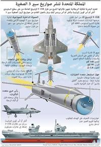 عسكري: المملكة المتحدة تنشر صواريخ سبير 3 الصغيرة infographic