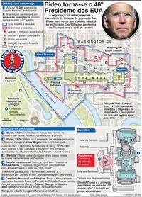 POLÍTICA: Segurança na tomada de posse de Biden (2) infographic