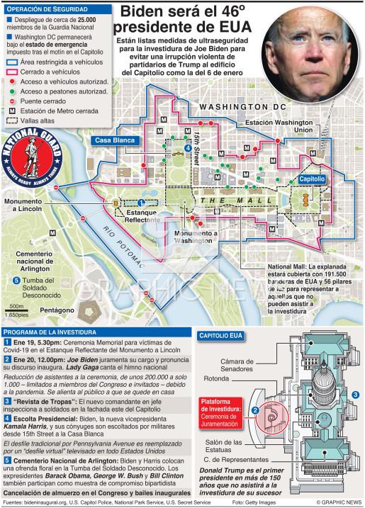 Seguridad para la investidura de Biden (3)  infographic