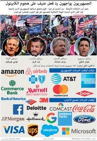 أعمال:الجمهوريون يواجهون رد فعل عنيف على هجوم الكابيتول infographic