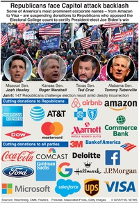 BUSINESS: Republicans corporate backlash infographic