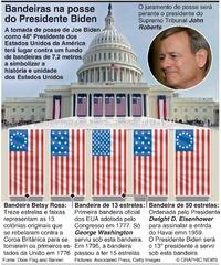 POLÍTICA: Bandeiras na posse de Joe Biden infographic