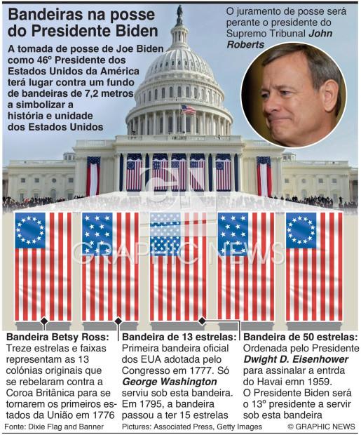 Bandeiras na posse de Joe Biden infographic