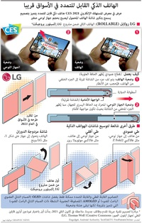 تكنولوجيا:الهاتف الذكي القابل للتمدد في الأسواق قريبا infographic