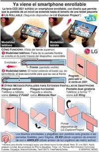 TECNOLOGÍA: Y viene el smartphone enrollable infographic
