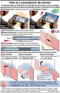 TECNOLOGIA: Vem aí o smartphone enrolável infographic