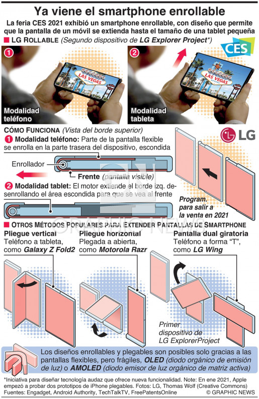 Y viene el smartphone enrollable infographic