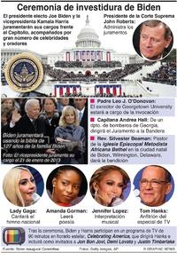 POLÍTICA: Ceremonia de investidura de Biden infographic
