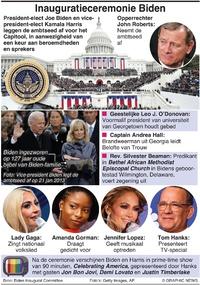 POLITIEK: Inauguratieceremonie voor Biden infographic