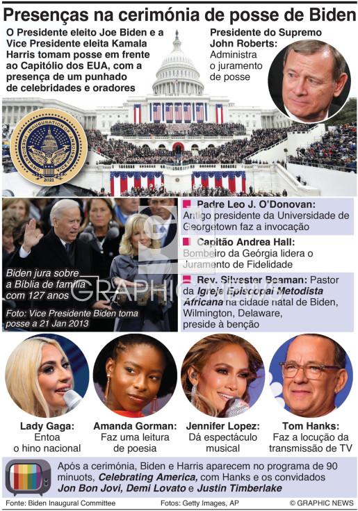 Cerimónia de posse de Biden infographic