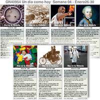 HISTORIA: Un día como hoy Enero 24-30, 2021 (semana 04) infographic