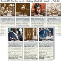 HISTORY: On this day January 31-February 06, 2021 (week 05) infographic