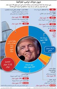 أعمال:ديون دونالد ترامب المتراكمة infographic
