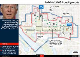 سياسة: استعدادات أمنية لمراسم تنصيب جو بايدن - رسم تفاعلي infographic