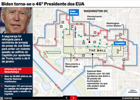 POLÍTICA: Segurança na posse de Biden interactivo infographic
