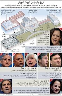 سياسة: فريق بايدن في البيت الأبيض infographic