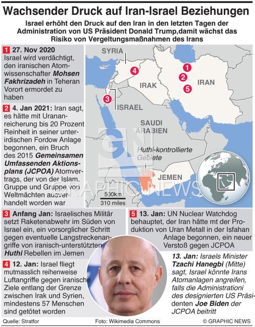 Iran-Israel Spannungen infographic