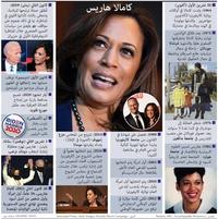 سياسة: بطاقة تعريف - كامالا هاريس infographic