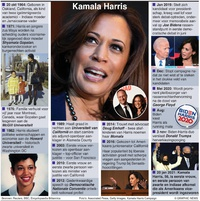 POLITIEK: Profiel Kamala Harris infographic