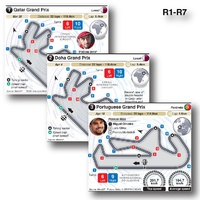 MOTOGP: Grand Prix circuits 2021 (R1-R7) infographic