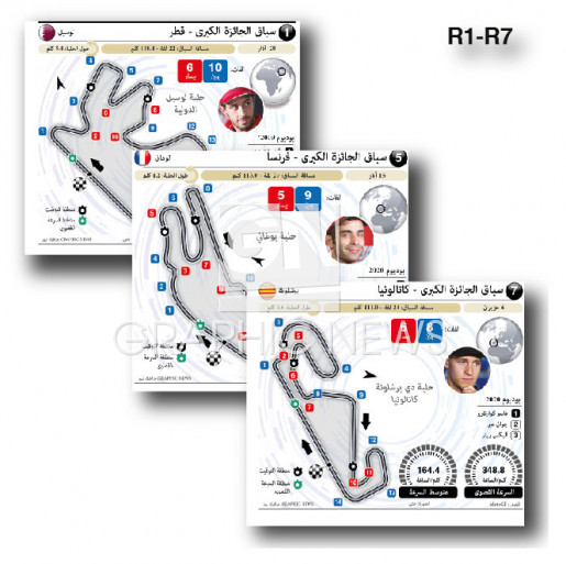 موتو جي بي - سباق الجائزة الكبرى 2021 (R1-R7) (1) infographic