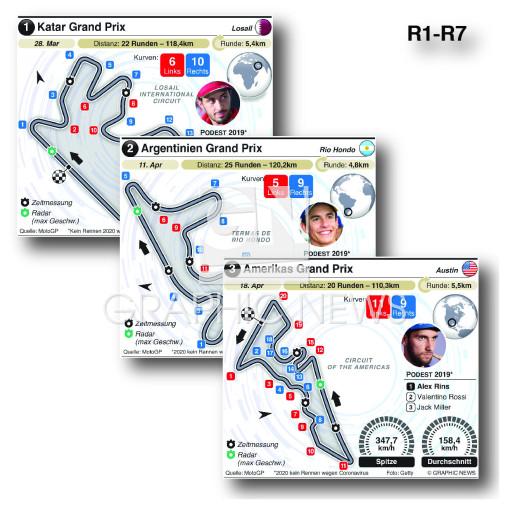 Grand Prix circuits 2021 (R1-R7) (1) infographic