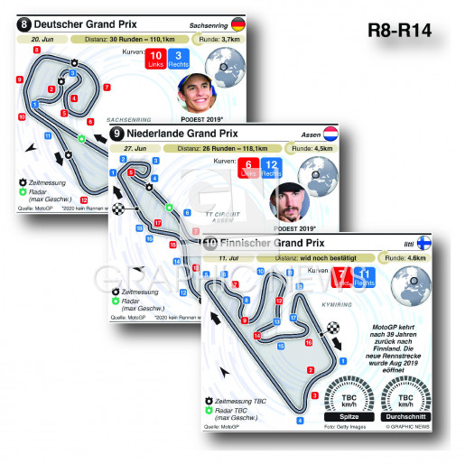 Grand Prix circuits 2021 (R8-R14) (1) infographic