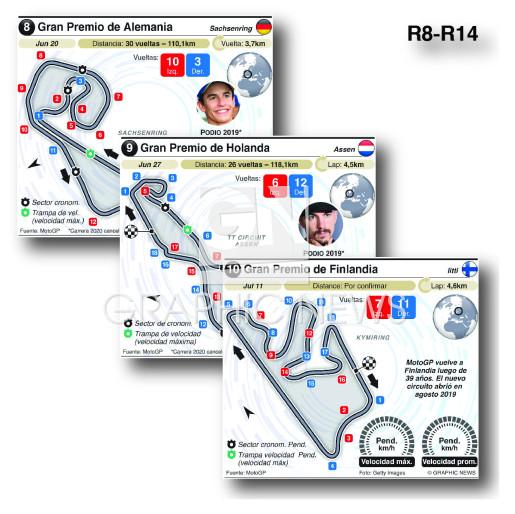 Circuitos Grand Prix 2021 (R8-R14) (2) infographic