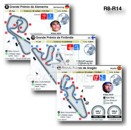 Circuitos de Grande Prémio 2021 (R8-R14) (2) infographic