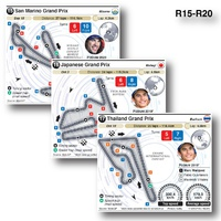 MOTOGP: Grand Prix circuits 2021 (R15-R20) infographic