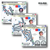 MOTOGP: Circuitos Grand Prix 2021 (R15-R20) (1) infographic
