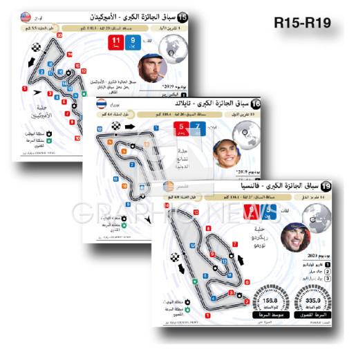 موتو جي بي - سباق الجائزة الكبرى 2021 (R15-R19) (1) infographic