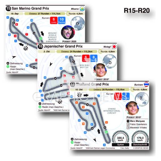 Grand Prix circuits 2021 (R15-R20) (1) infographic