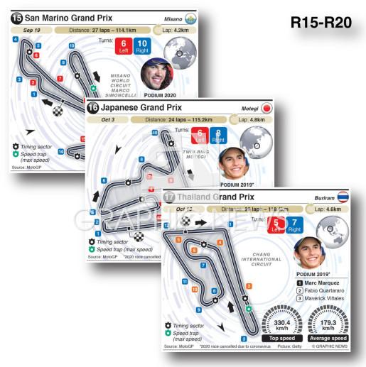 Grand Prix circuits 2021 (R15-R19) (1) infographic