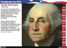 ELEIÇÕES NOS EUA: Cronologia dos Presidentes dos EUA interactivo infographic