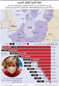 صحة:خطة ألمانية لإغلاق الحدود infographic